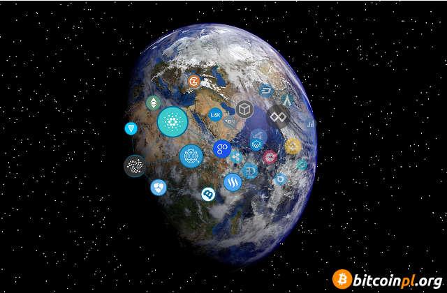 ziemia-blockchain