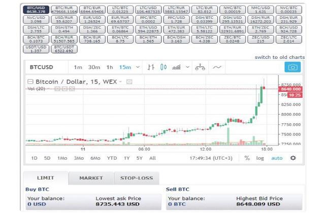 wex-bitcoin