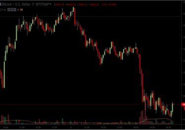 bitcoin-ponizej-10k$