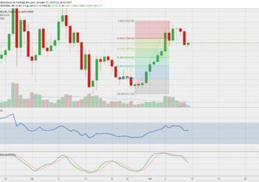 analiza-techniczna-bitcoina