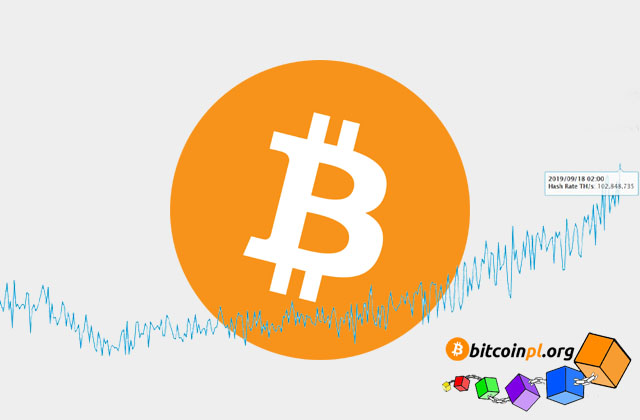 hashrate-bitcoin-record