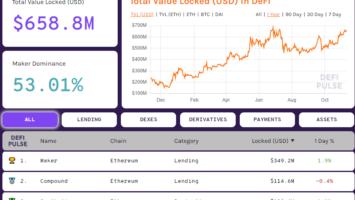 blockchain-defi