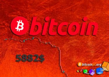 bitcoincrash12032020