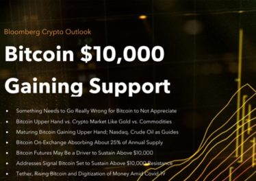 bloomberg-bitcoin-10000-raport