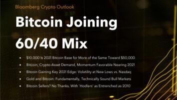bitcoin50k