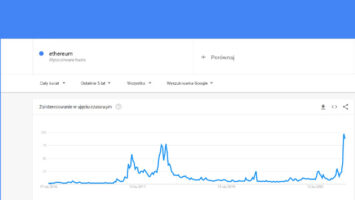ethereum-google-trends